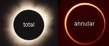 total-annular-eclipse