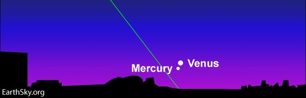 Mercury and Venus, 21-22 May 2020