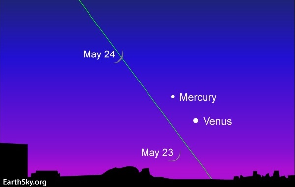 Mercury, Venus and the moon: 23-24 May 2020